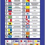 """""""A e dini se….""""/ Historia e Kodit të Flamujve Ndërkombëtar Detarë/ 10 shtator 2020"""