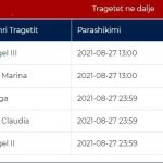 NJOFTIM për pasagjerët të cilët duhet të udhëtojnë nga Porti i Durrësit drejt Italisë në datat 27-29.08.2021,/ 27 gusht 2021